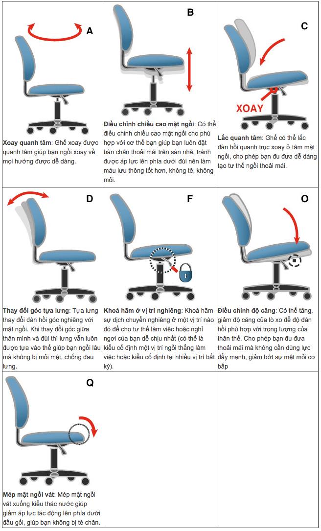 Chức năng xoay, ngả của ghế